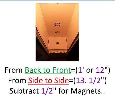 Measurements..--
