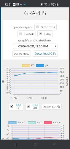 Screenshot_20210504-125108_Chrome